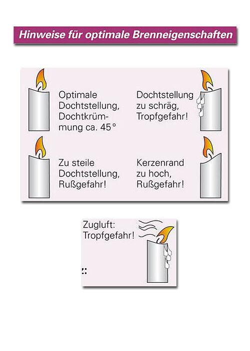 Optimale Brenneigenschaften