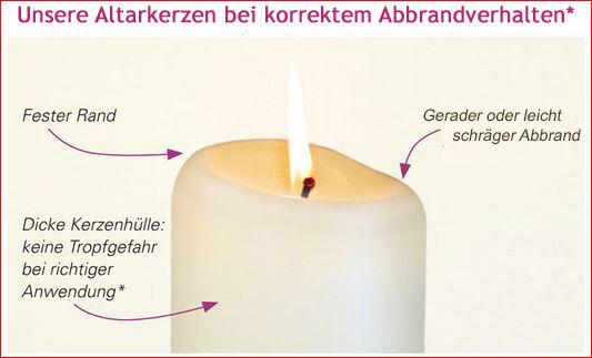 Unsere Altarkerzen bei korrektem Abbrandverhalten